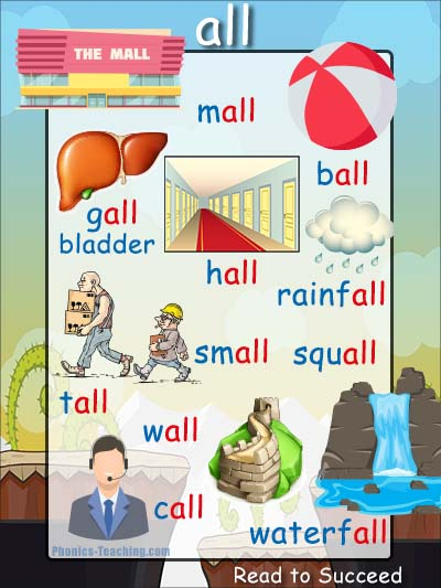 all phonics sound poster