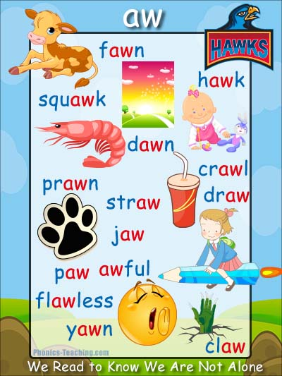 aw phonics sound poster