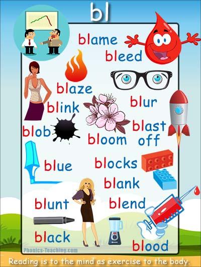 bl phonics sound poster