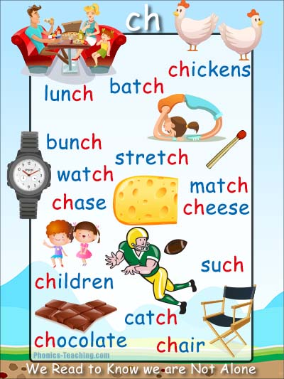 Phonics Poster - ch sound - phonics-teaching.com