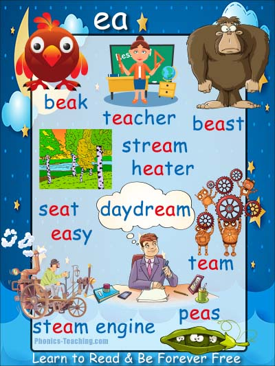 ea words phonics poster - ea word list - Words with 'ea' in ...