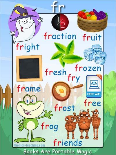 fr words poster