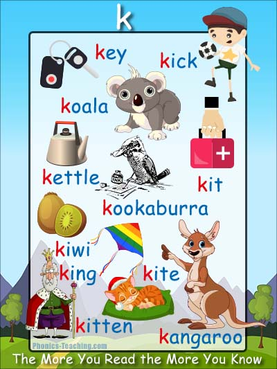 K words phonics poster free printable ideal for phonics practice k words sciox Images