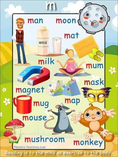 List Of Alphabet Letter Sounds
