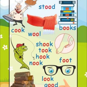 oo phonics sound poster