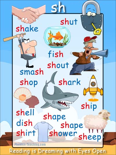 sh words phonics poster