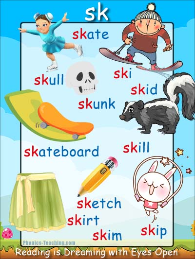 sk words - sk sound - Phonics Poster - Free & Printable