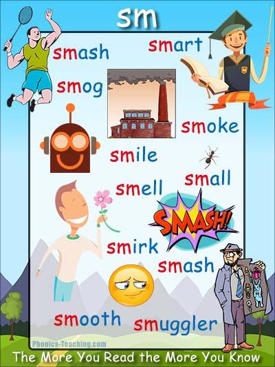 sm phonics sound poster