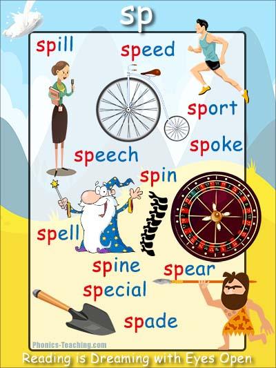 sp words