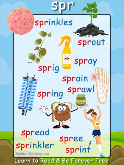 spr phonics sound poster