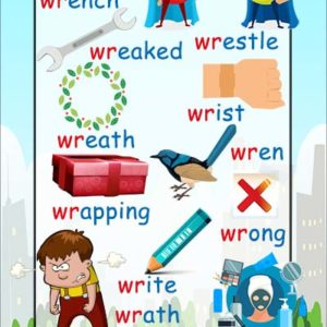 wr phonics sound poster