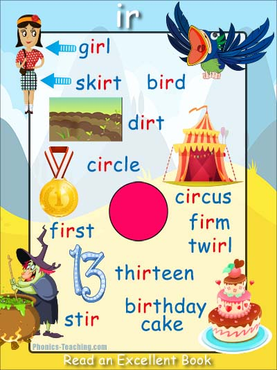 R Controlled Vowel Ir Phonics Poster on Reading Sight Words