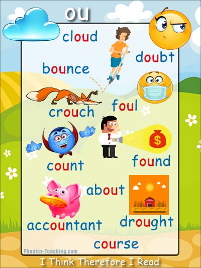 ou sound - guided reading phonics flip book - ou words