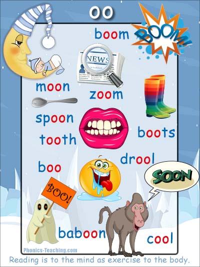 oo words Phonics Poster - oo word list - Printable & Free
