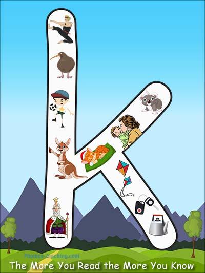 Lowercase Letter k poster