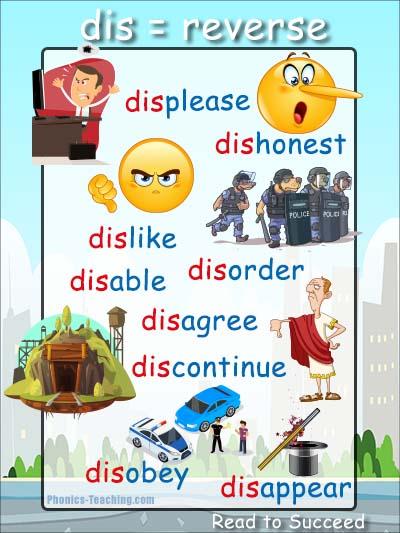 What does the prefix dis mean?