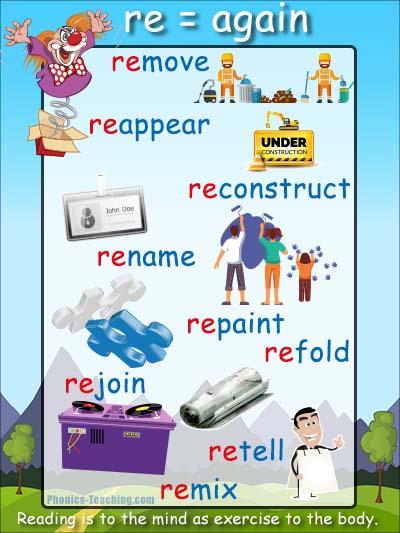 Prefix re