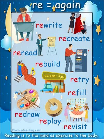 Prefix re poster