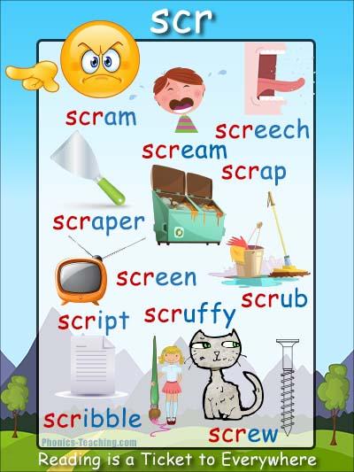 scr words
