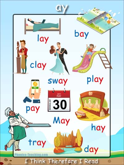 ay Words - ay word list - FREE Printable Poster - Great for ...