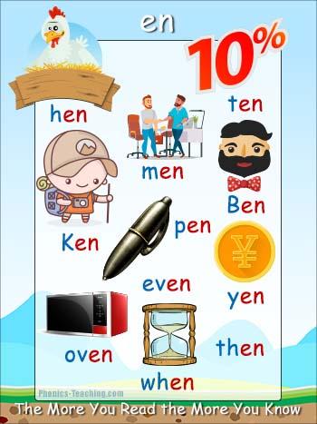 en Word Family Poster