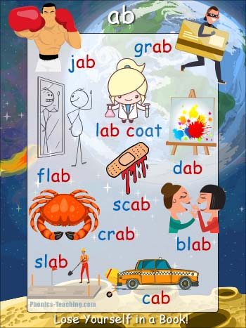 ab words phonic poster