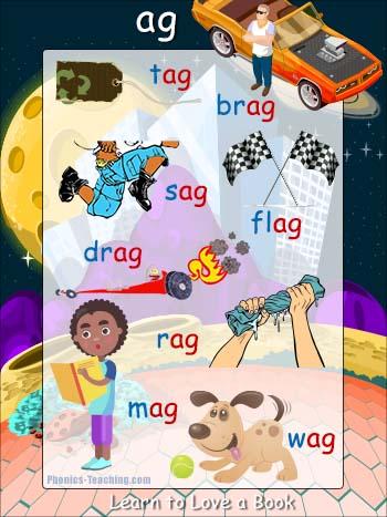 ag word family poster