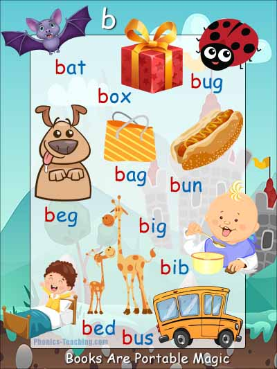 b cvc words poster