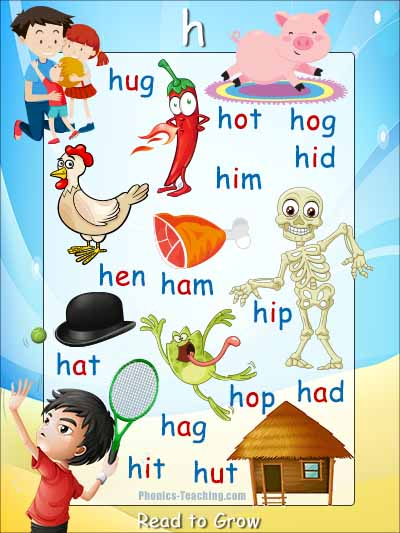 h cvc word poster