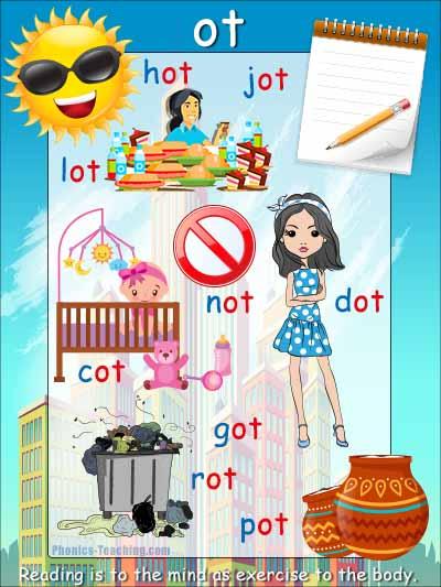 words ending in ot poster
