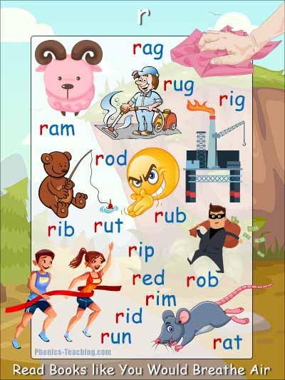 r words CVC poster