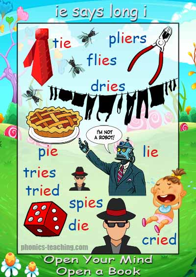 ie words vowel digraph poster