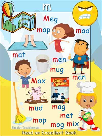 m words alphabet letters poster