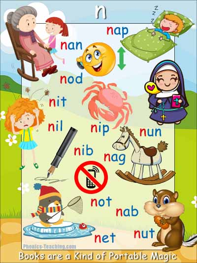 Letter clipart n word Pencil and in color letter clipart n