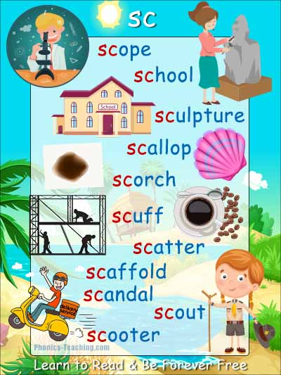 sc words consonant blend poster