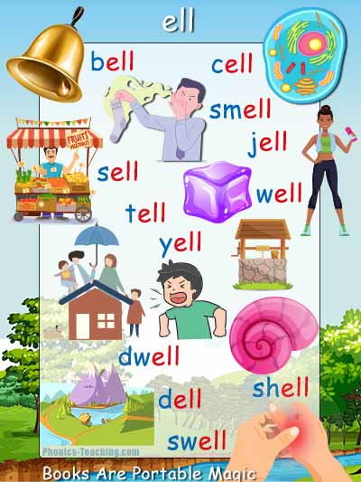 ell words phonics poster with pictures