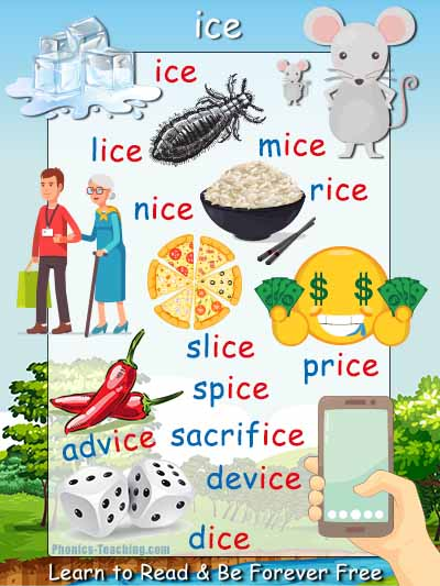 ice words phonics poster with pictures